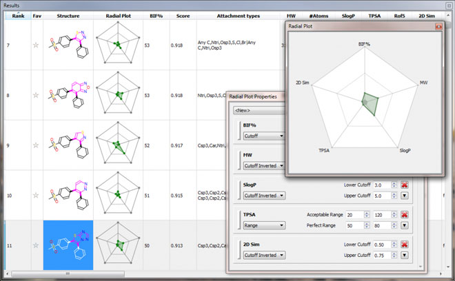 Cresset:Rapidly explore available chemistry space in Spark V10.2